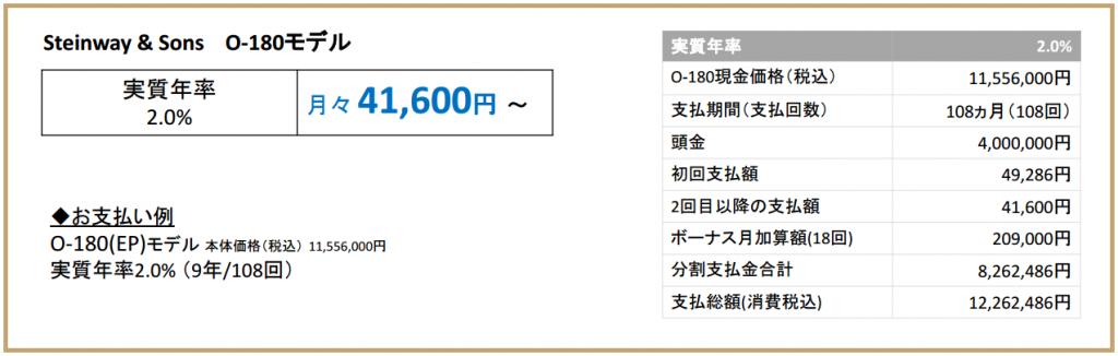 O-180 支払い例